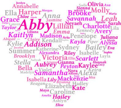 Savannah nicknames